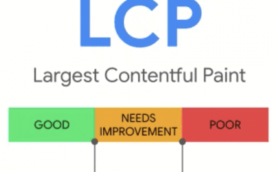 Largest Contentful Paint (LCP): Google's metric for revolutionizing ranking